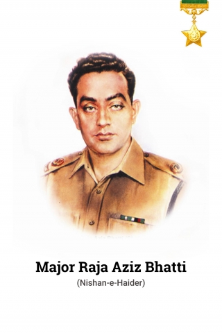 Major Raja Aziz Bhatti - 1965 War  free mobile background